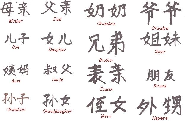 Gia sư tiếng Trung tại nhà tphcm