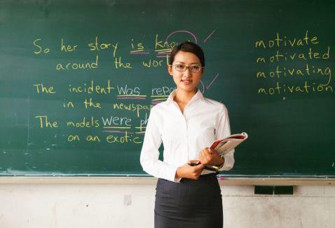 Cần gia sư tiếng Anh lớp 2 tại nhà
